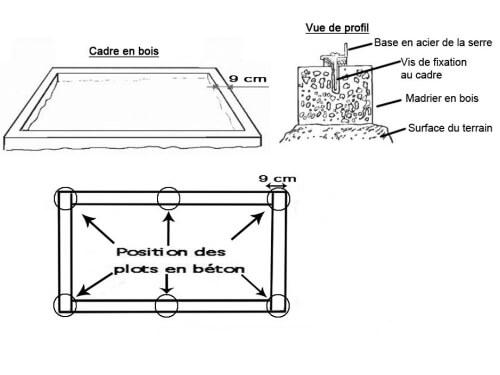 ancrer-ma-serre-fondation-plots-à-béton