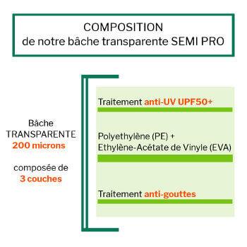 Notre bâche transparente SEMI-PRO est composée de 3 couches