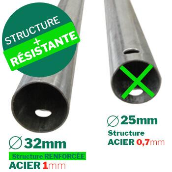 Structure renforcee en acier galvanise diamètre 32mm